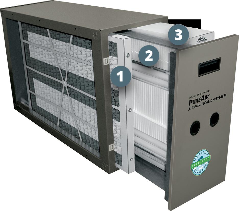 PureAir System